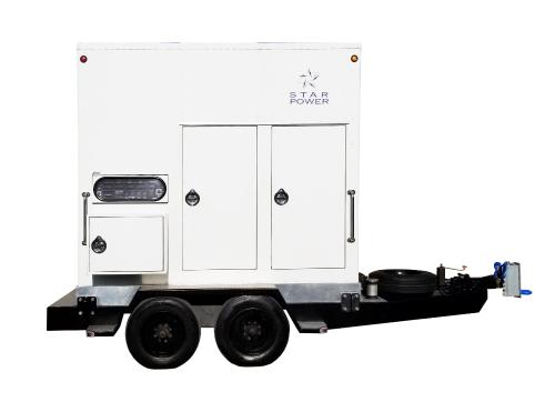 2400A Generator Rental